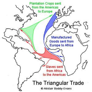 African Slave Trade - Free Papers and Essays Examples